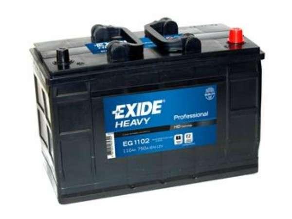 Batterie per auto: come scegliere quella più adatta